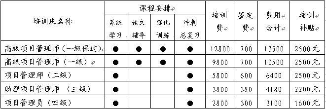 报考中国项目管理师,获政府培训补贴