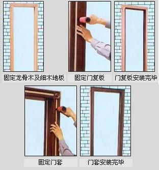 【门套线安装】门套线的安装方法