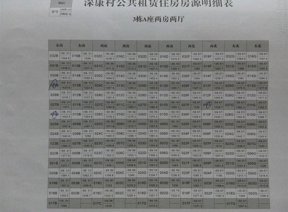 前海龙海家园公租房终审合格名单公示排名查询系统【深蓝版】