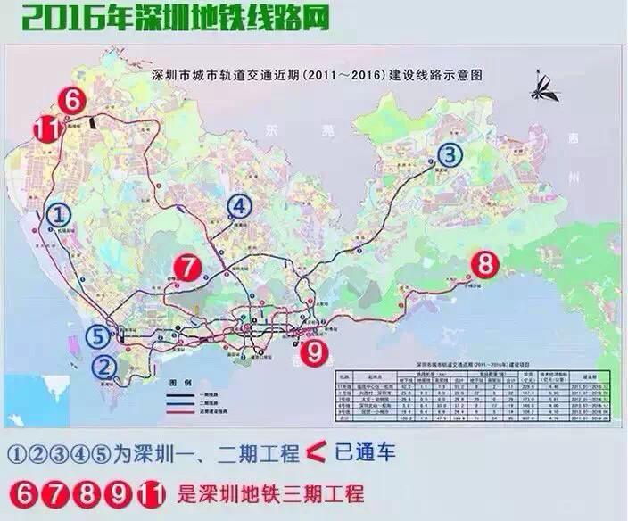↓↓↓下图是2016年深圳地铁线路示意图,目前已有5条地铁通车,加上