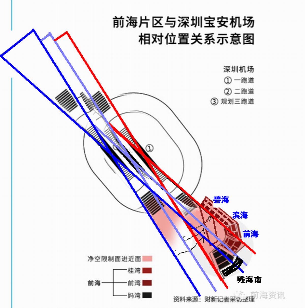 深圳机场第三跑道 - 家在深圳(深圳