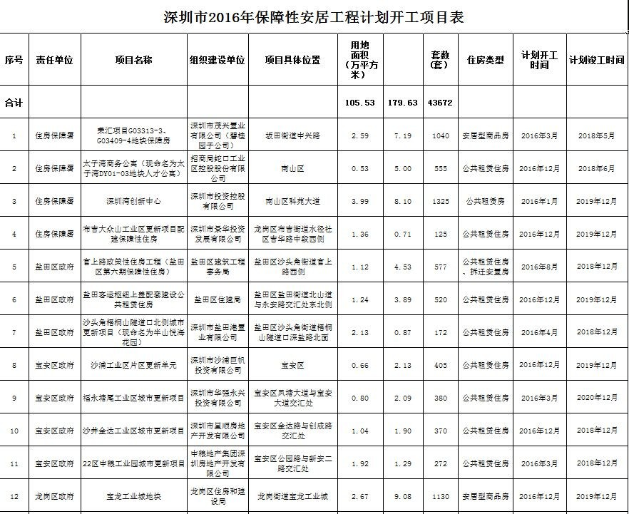 保险公司企划方案(范本)   豆丁网